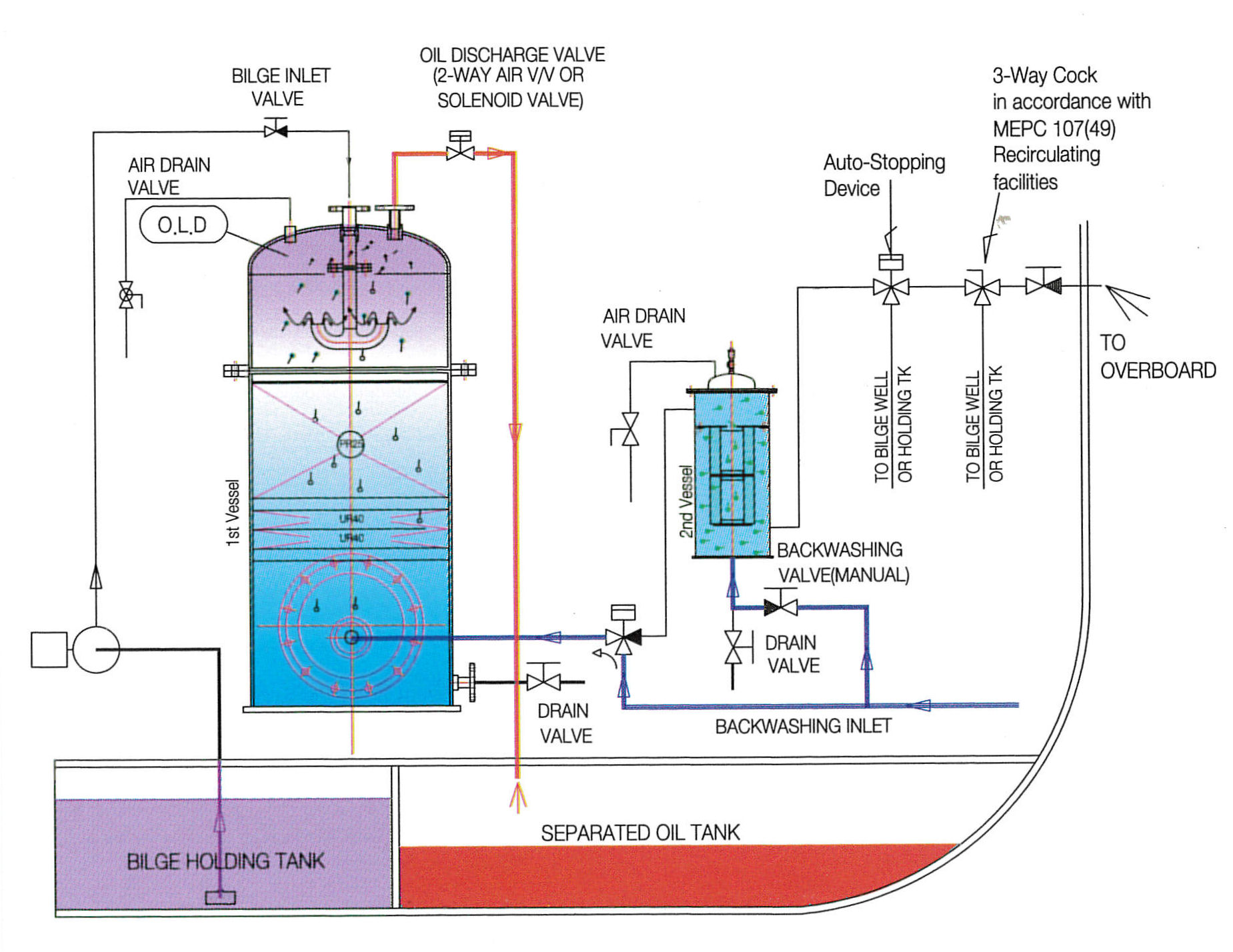 oilfield wiring diagrams oilfield free picture about wiring diagram